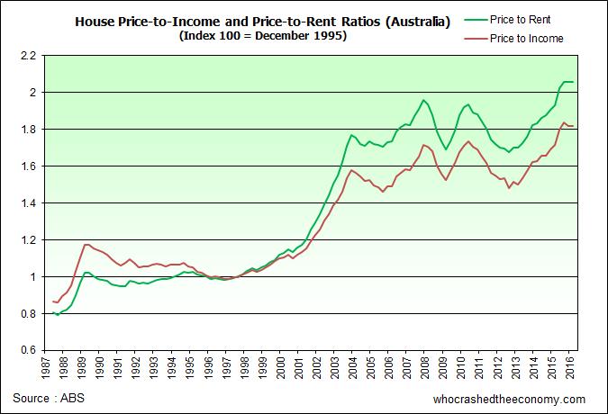 Japan Car Loan Interest Rate