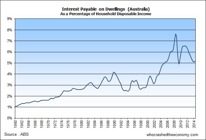 australia in the global economy 2015 pdf